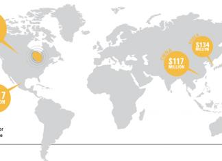 Wisconsin Exports Infographic