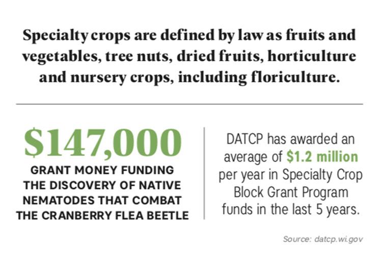 DATCP Grant Program
